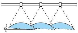 扇形喷嘴布置图
