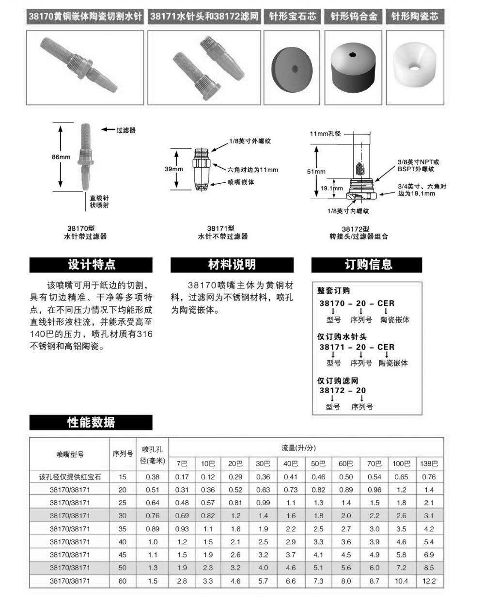 高压针形喷嘴性能数据1