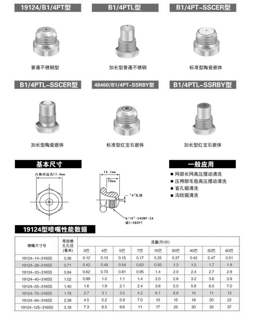 高压针形喷嘴性能数据2